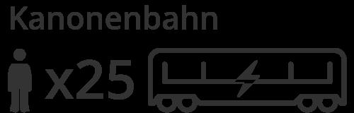 25er Kanonenbahn