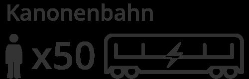50er Kanonenbahn